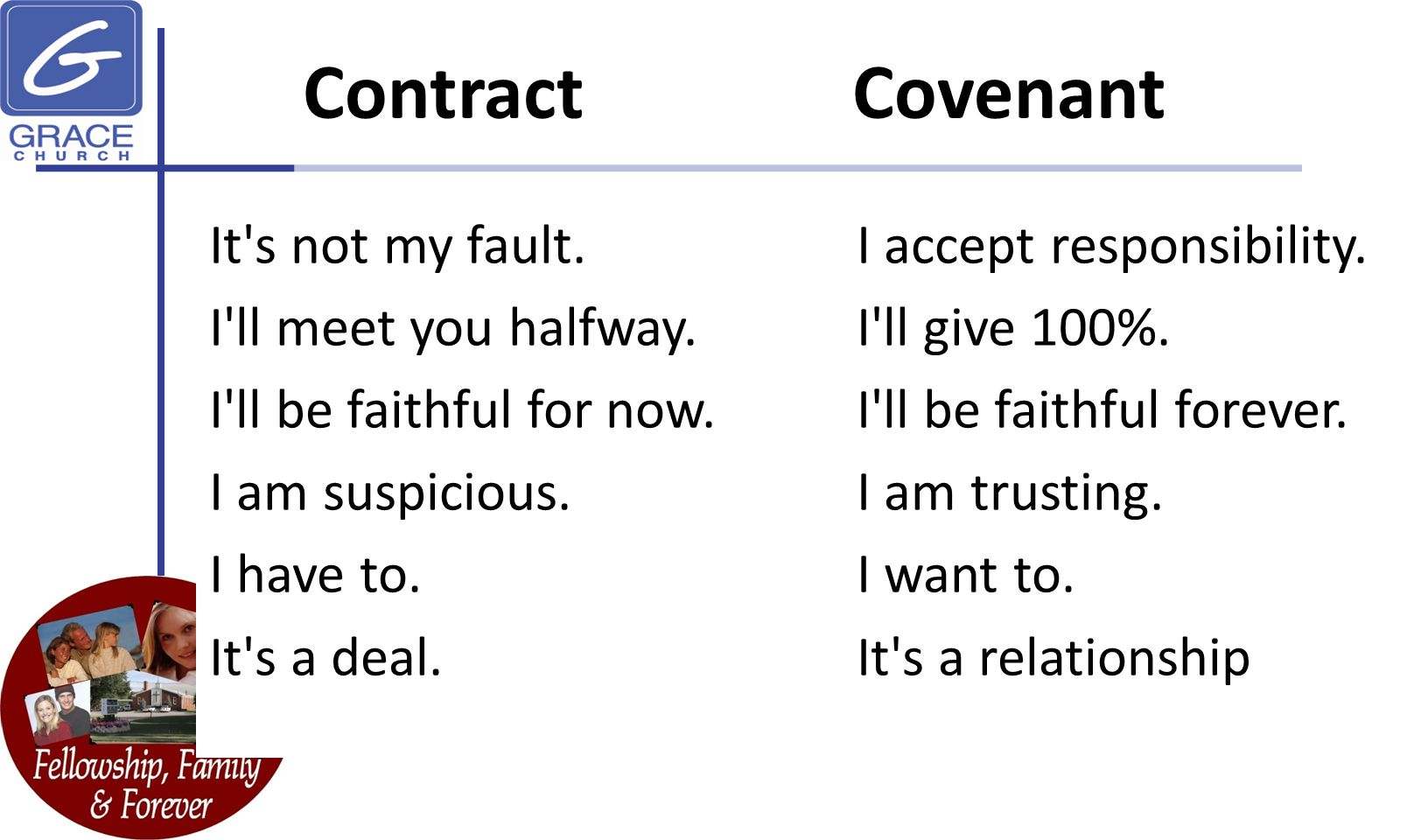 Contract Covenant It s not my fault.I accept responsibility.