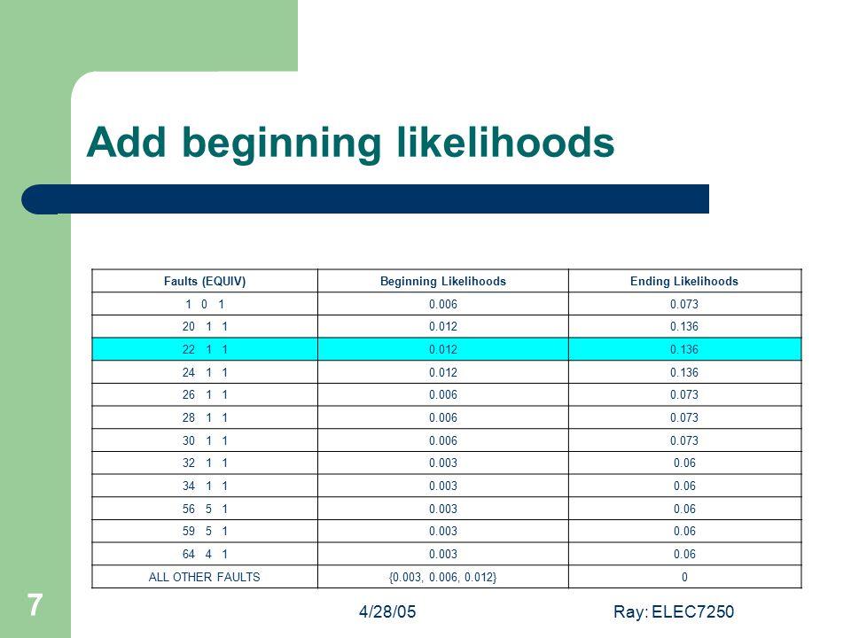 4/28/05Ray: ELEC7250 7 Add beginning likelihoods Faults (EQUIV)Beginning LikelihoodsEnding Likelihoods 1 0 10.0060.073 20 1 10.0120.136 22 1 10.0120.1