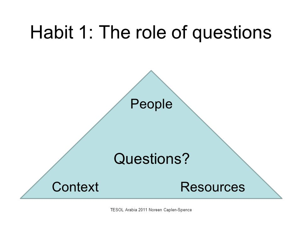 Habit 1: The role of questions People ContextResources Questions? TESOL Arabia 2011 Noreen Caplen-Spence