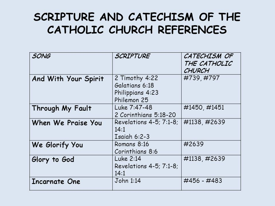 SONGSCRIPTURECATECHISM OF THE CATHOLIC CHURCH Yes Lord I Believe Various#261 - #267 It Is Right and Just Revelations 4-5; 6:9-11; 7:1-8; 7:9; 14:1; 21:9 #1138 Holy Lord God of Hosts Isaiah 6:3 Matthew 21:9 Psalm 118:26 #350, #1138, #2639 We Proclaim Your Death, O Lord 1 Corinthians 11:26#457, #606 Saviour of the World 1 Corinthians 11:26#457, #606 The Supper of the Lamb John 1:29 Revelation 19:9 #608, #1323, #1384 SCRIPTURE AND CATECHISM OF THE CATHOLIC CHURCH REFERENCES
