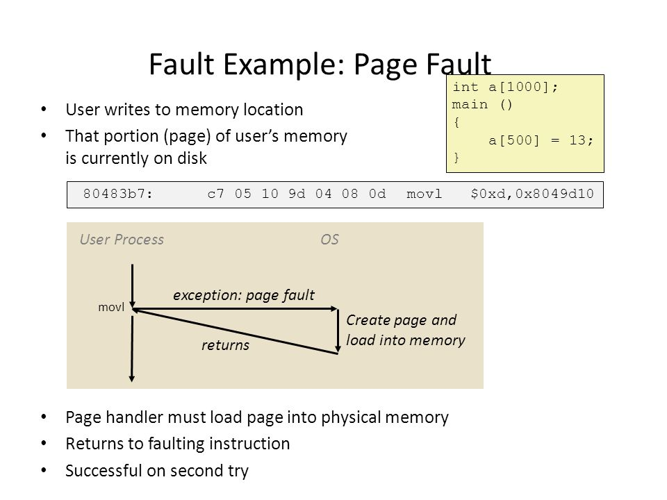 Fault Example: Page Fault User writes to memory location That portion (page) of user's memory is currently on disk Page handler must load page into ph