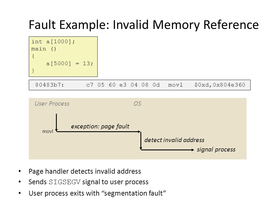 """Fault Example: Invalid Memory Reference Page handler detects invalid address Sends SIGSEGV signal to user process User process exits with """"segmentatio"""