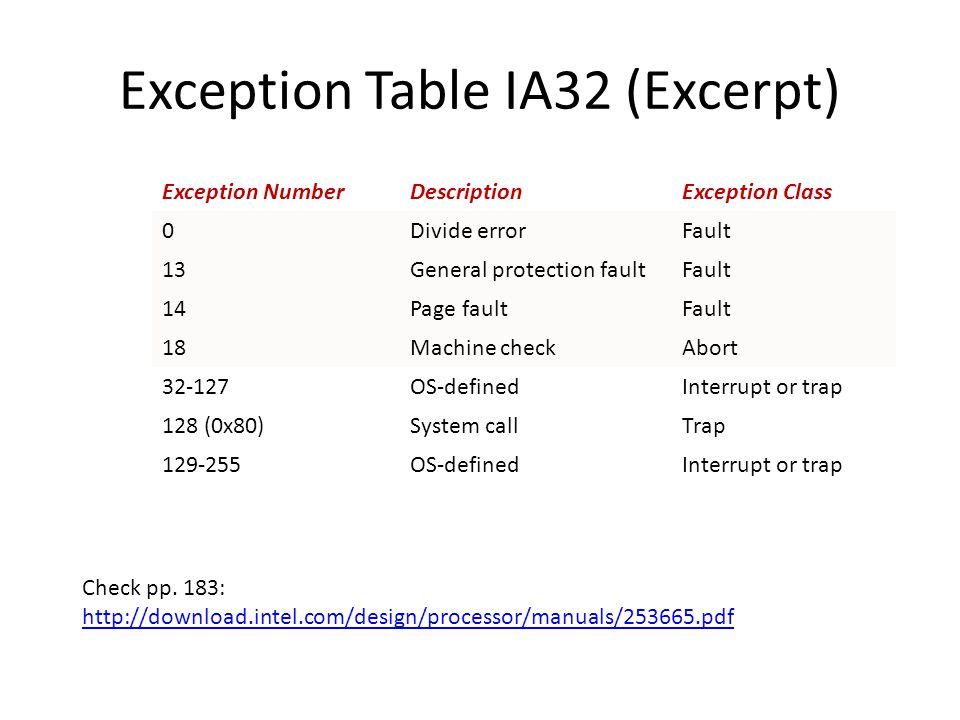 Exception Table IA32 (Excerpt) Exception NumberDescriptionException Class 0Divide errorFault 13General protection faultFault 14Page faultFault 18Machi