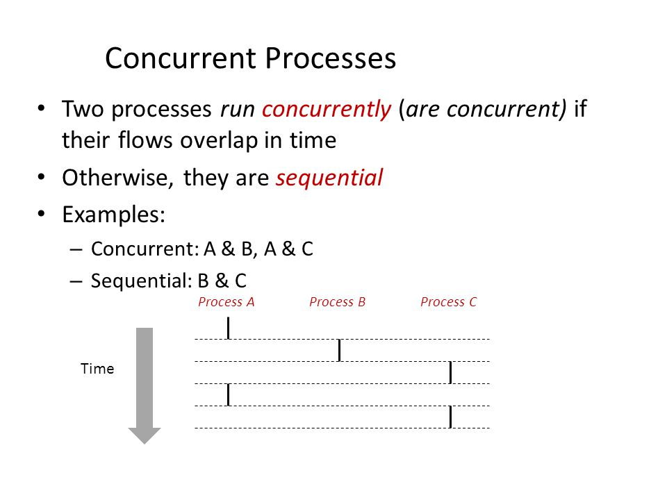 Concurrent Processes Two processes run concurrently (are concurrent) if their flows overlap in time Otherwise, they are sequential Examples: – Concurr