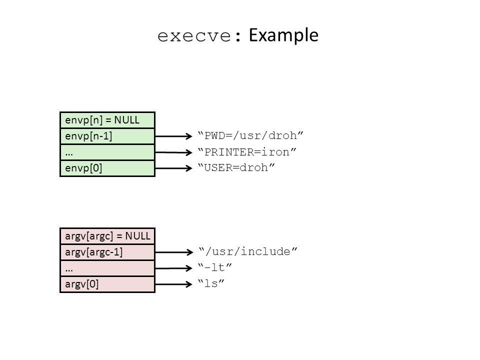 "execve : Example envp[n] = NULL envp[n-1] envp[0] … argv[argc] = NULL argv[argc-1] argv[0] … ""ls"" ""-lt"" ""/usr/include"" ""USER=droh"" ""PRINTER=iron"" ""PWD"