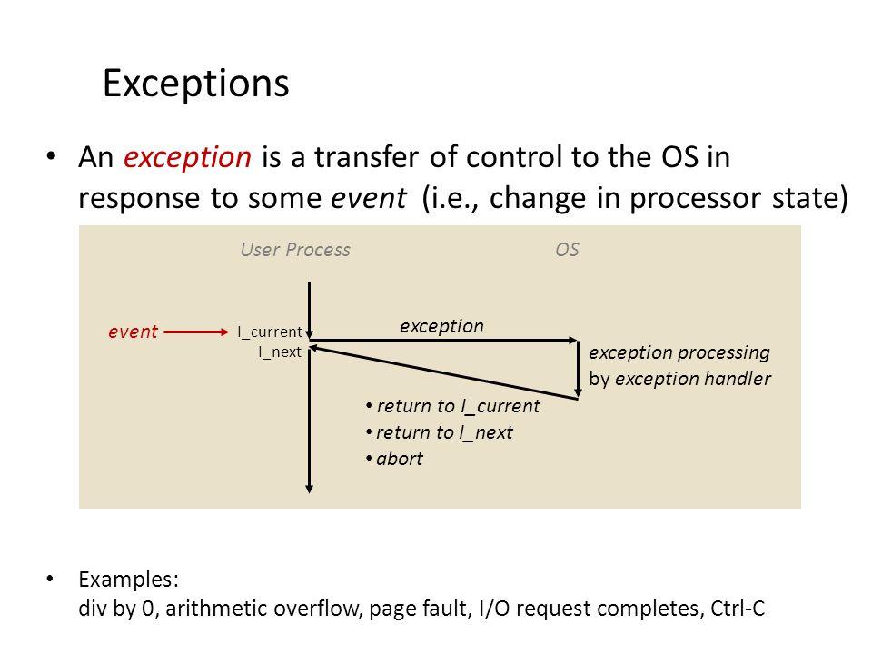Race Hazard Different behaviors of program depending upon how the schedule interleaves the execution of code.