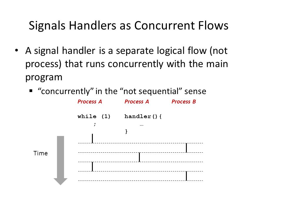 """Signals Handlers as Concurrent Flows A signal handler is a separate logical flow (not process) that runs concurrently with the main program  """"concurr"""