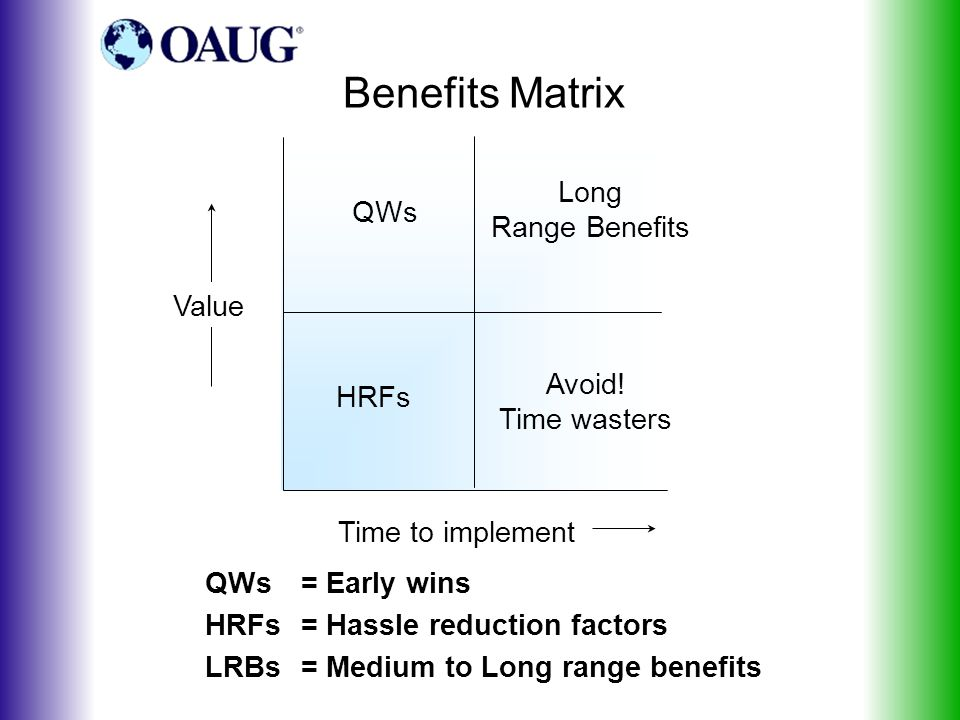 Benefits Matrix Time to implement Value QWs Long Range Benefits Avoid.