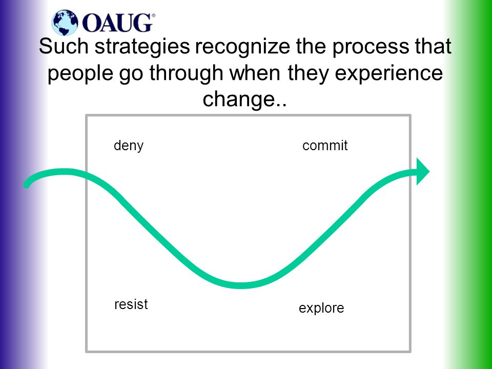 Such strategies recognize the process that people go through when they experience change..
