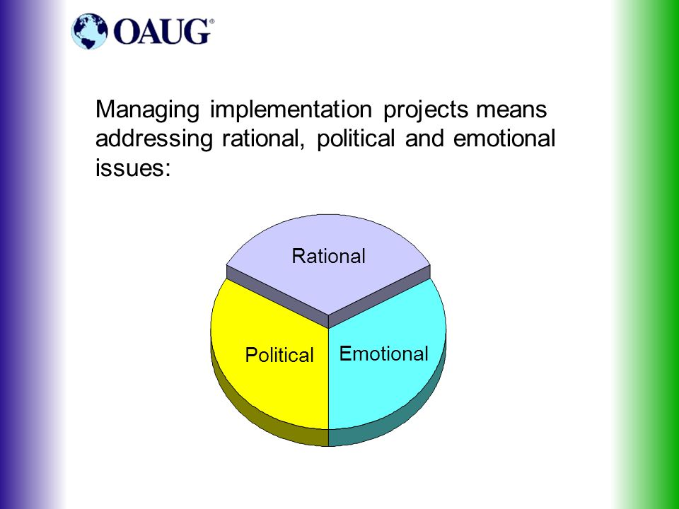 Managing implementation projects means addressing rational, political and emotional issues: Rational Political Emotional Rational