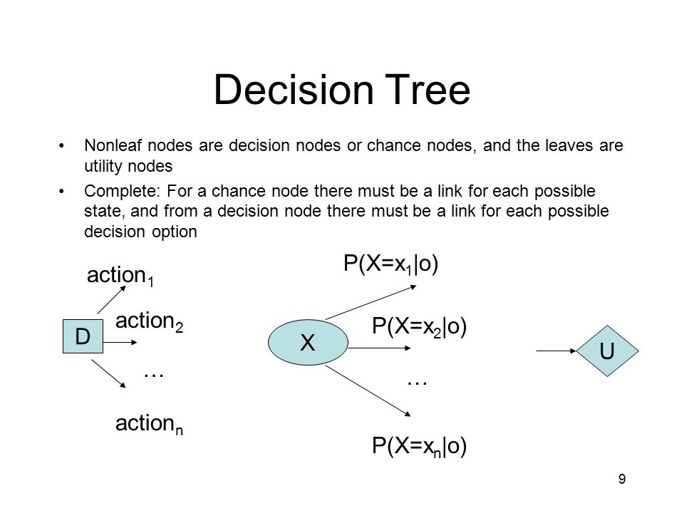 9 Decision Tree Nonleaf nodes are decision nodes or chance nodes, and the leaves are utility nodes Complete: For a chance node there must be a link fo