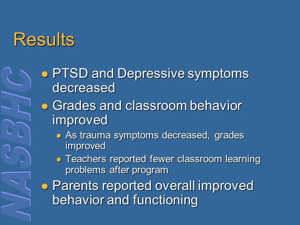 Results PTSD and Depressive symptoms decreased PTSD and Depressive symptoms decreased Grades and classroom behavior improved Grades and classroom beha