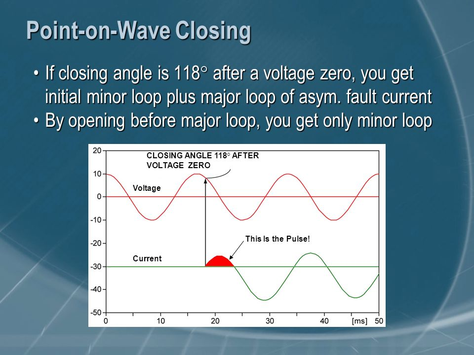 Point-on-Wave Closing If closing angle is 118° after a voltage zero, you get initial minor loop plus major loop of asym.