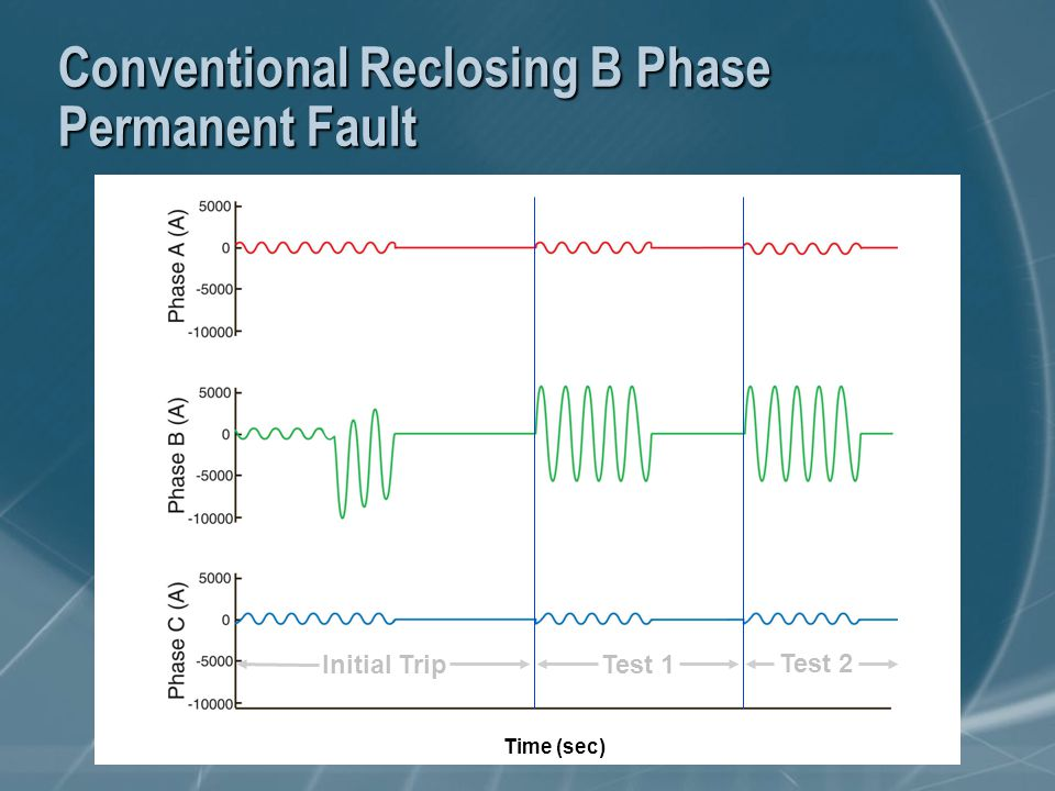 Conventional Reclosing B Phase Permanent Fault Test 1 Test 2 Initial Trip Time (sec)