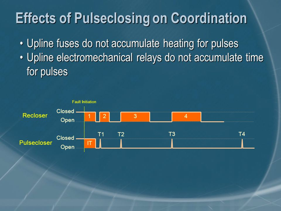 Effects of Pulseclosing on Coordination Upline fuses do not accumulate heating for pulsesUpline fuses do not accumulate heating for pulses Upline electromechanical relays do not accumulate time for pulsesUpline electromechanical relays do not accumulate time for pulses Open Closed Open Closed Recloser Pulsecloser 1 2 34 T1 T2 T3 T4 IT Fault Initiation