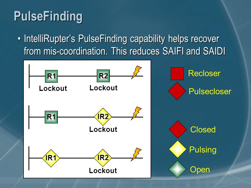 PulseFinding IntelliRupter's PulseFinding capability helps recover from mis-coordination.