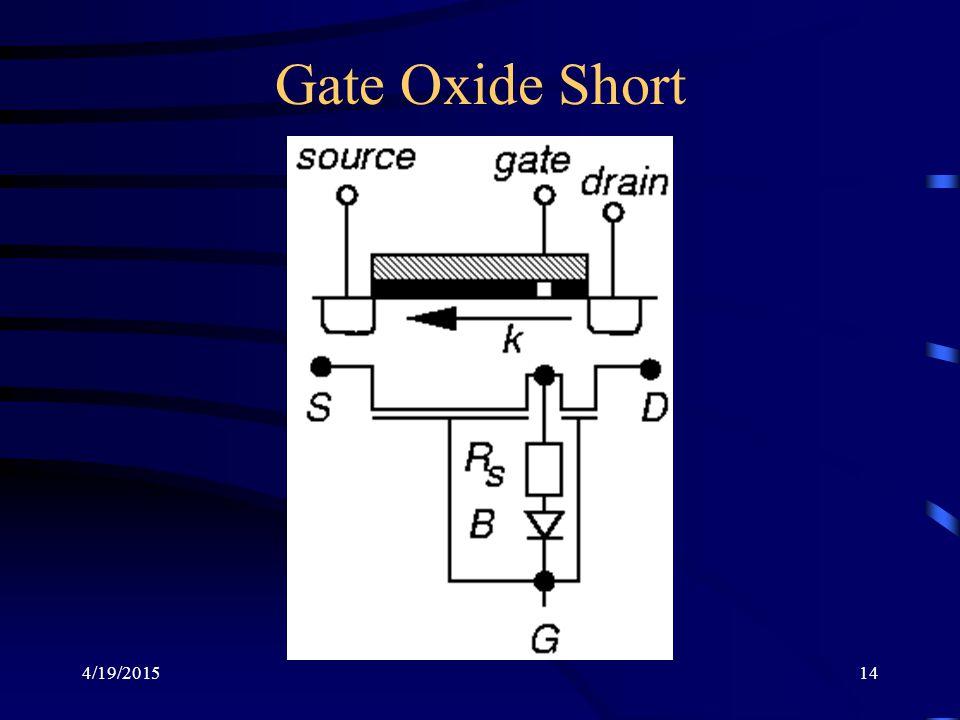 4/19/201514 Gate Oxide Short