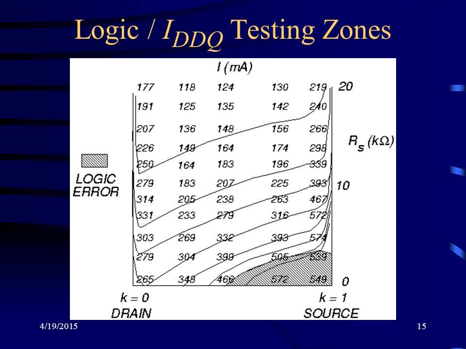 4/19/201515 Logic / I DDQ Testing Zones