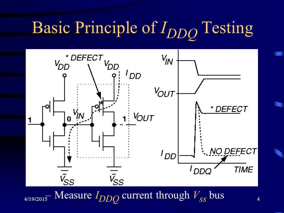 4/19/20154 Basic Principle of I DDQ Testing –Measure I DDQ current through V ss bus