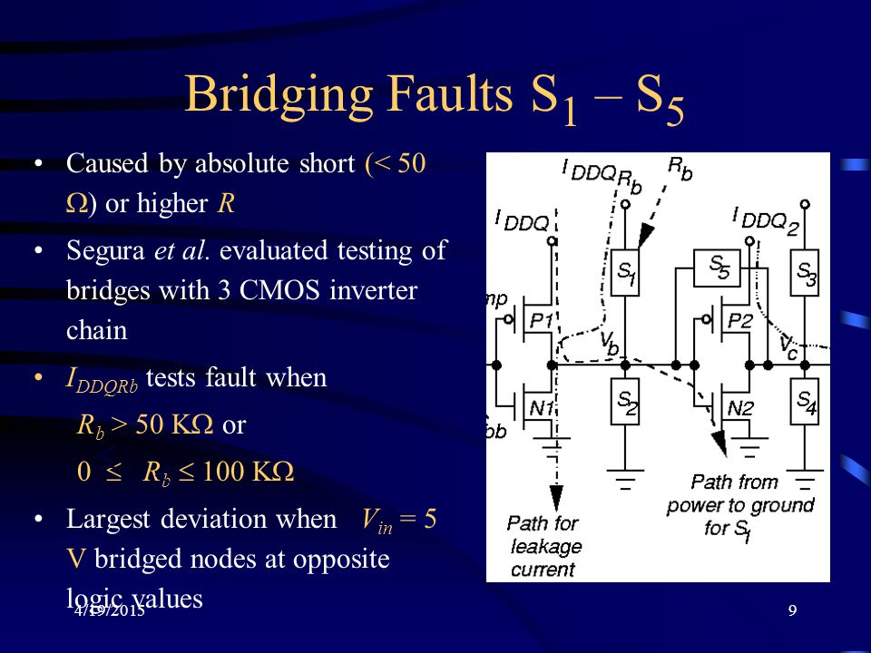 4/19/20159 Bridging Faults S 1 – S 5 Caused by absolute short (< 50  ) or higher R Segura et al. evaluated testing of bridges with 3 CMOS inverter ch