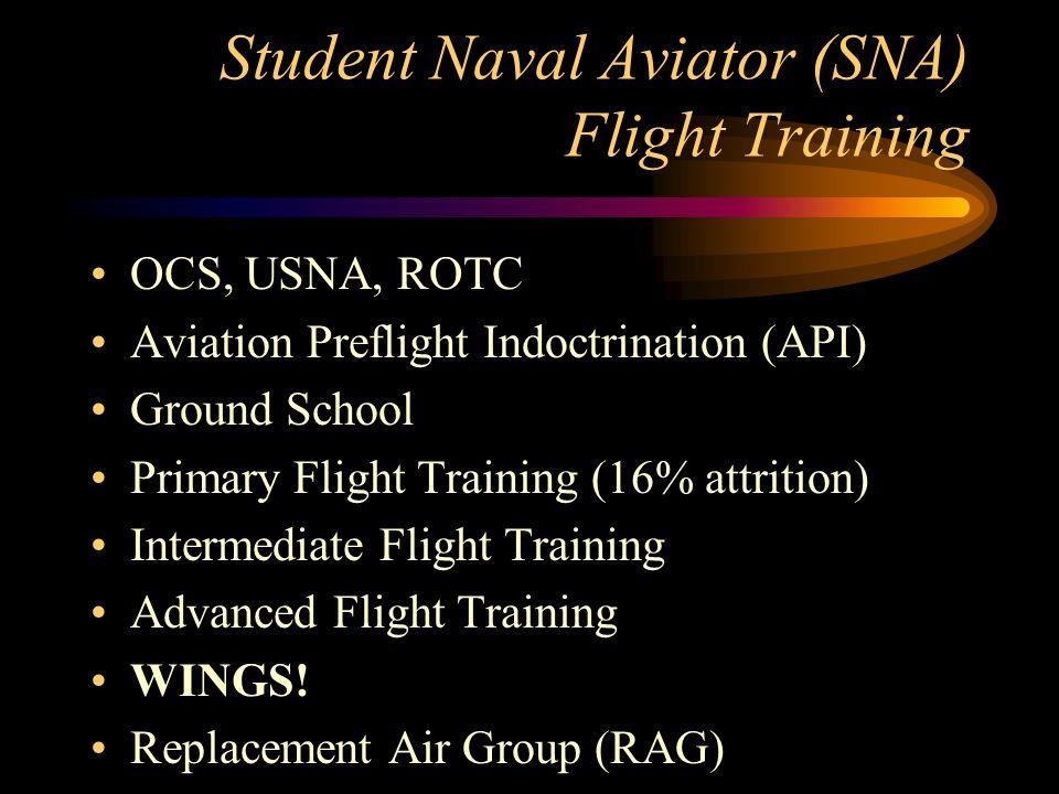 Student Naval Aviator (SNA) Flight Training OCS, USNA, ROTC Aviation Preflight Indoctrination (API) Ground School Primary Flight Training (16% attriti