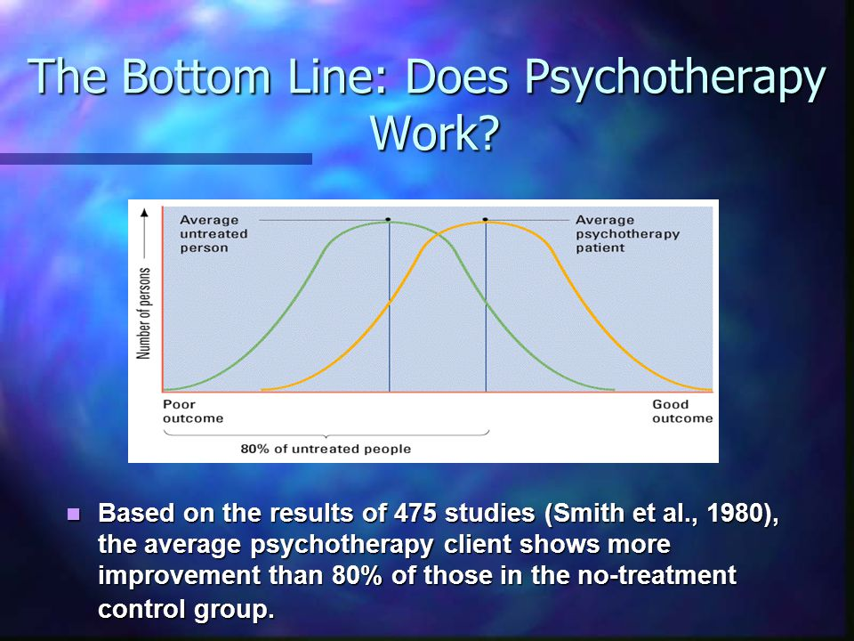 The Bottom Line: Does Psychotherapy Work.