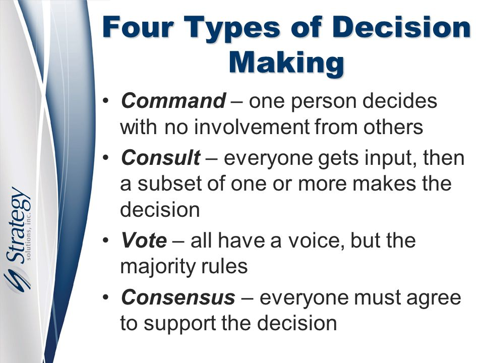 Four Types of Decision Making Command – one person decides with no involvement from others Consult – everyone gets input, then a subset of one or more