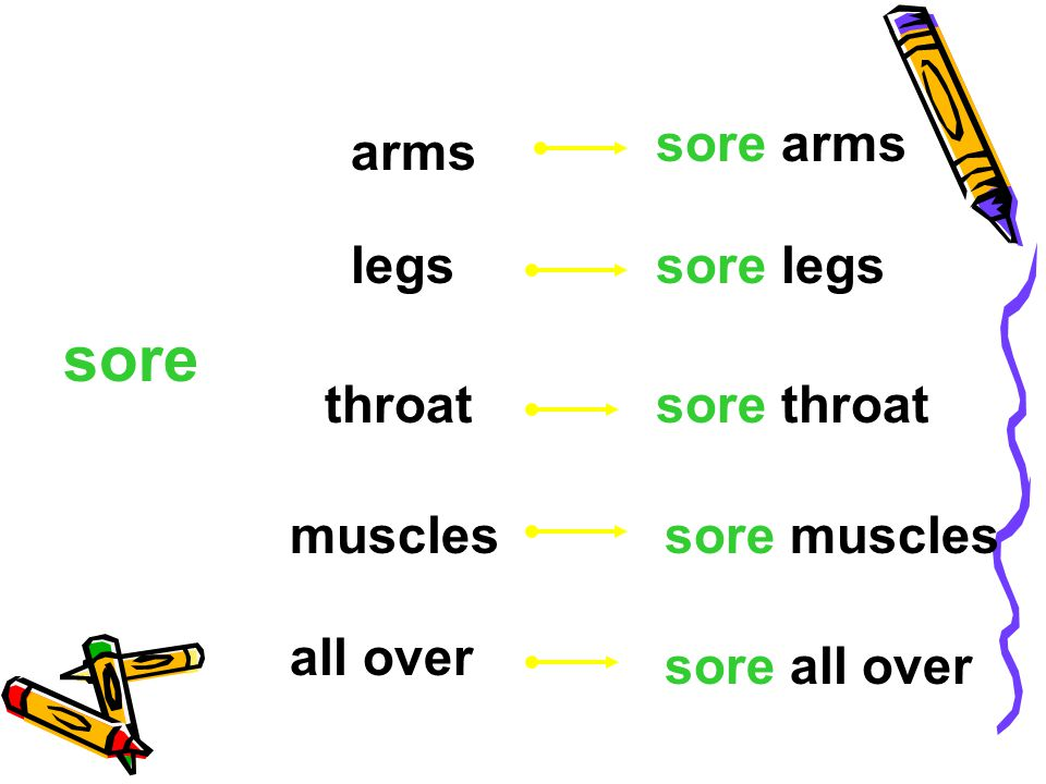 sore arms sore arms legssore legs throatsore throat muscles all over sore muscles sore all over