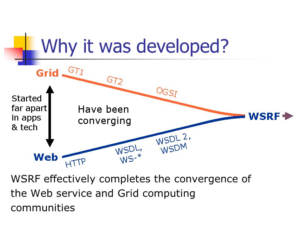 Why it was developed? WSRF effectively completes the convergence of the Web service and Grid computing communities