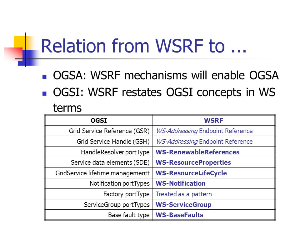 Relation from WSRF to... OGSA: WSRF mechanisms will enable OGSA OGSI: WSRF restates OGSI concepts in WS terms OGSIWSRF Grid Service Reference (GSR)WS-