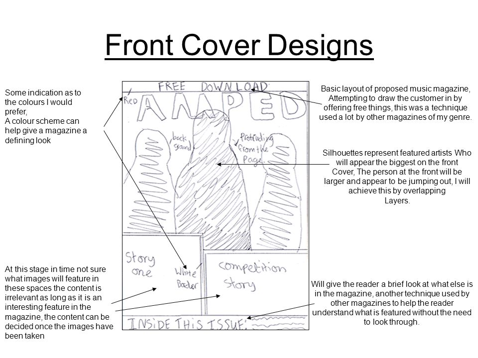 Basic layout of proposed music magazine, Attempting to draw the customer in by offering free things, this was a technique used a lot by other magazines of my genre.