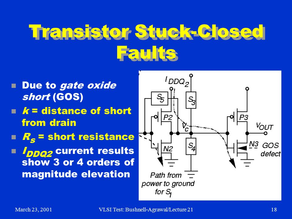 March 23, 2001VLSI Test: Bushnell-Agrawal/Lecture 2118 Transistor Stuck-Closed Faults n Due to gate oxide short (GOS) n k = distance of short from drain n R s = short resistance n I DDQ2 current results show 3 or 4 orders of magnitude elevation