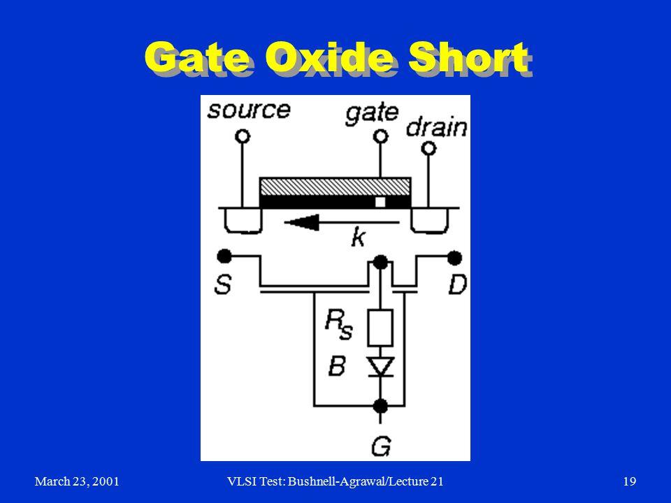 March 23, 2001VLSI Test: Bushnell-Agrawal/Lecture 2119 Gate Oxide Short