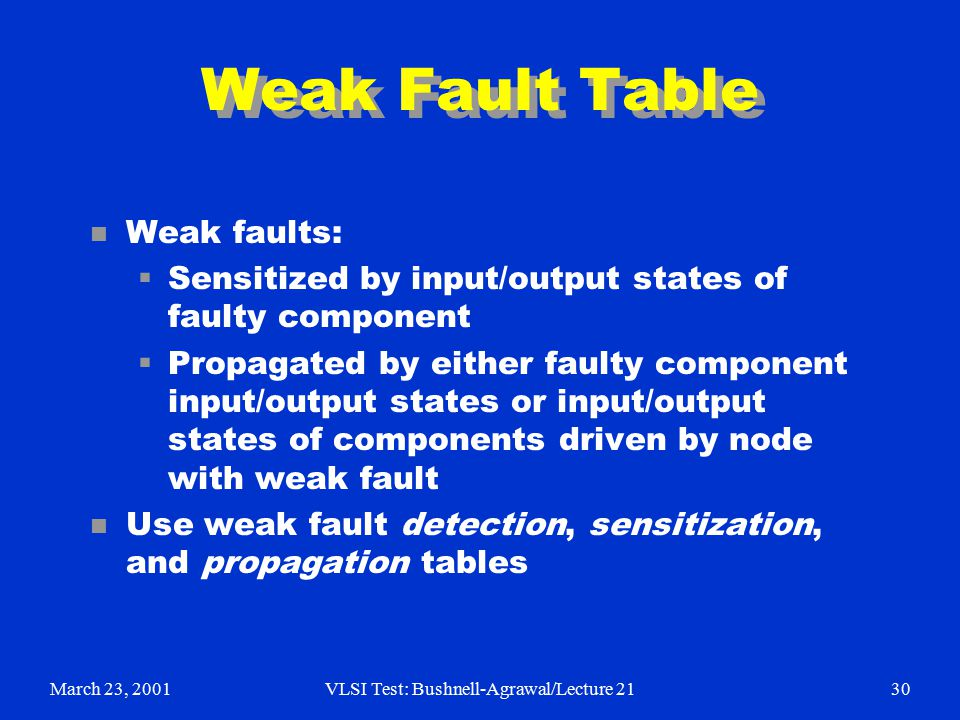 March 23, 2001VLSI Test: Bushnell-Agrawal/Lecture 2130 Weak Fault Table n Weak faults:  Sensitized by input/output states of faulty component  Propagated by either faulty component input/output states or input/output states of components driven by node with weak fault n Use weak fault detection, sensitization, and propagation tables
