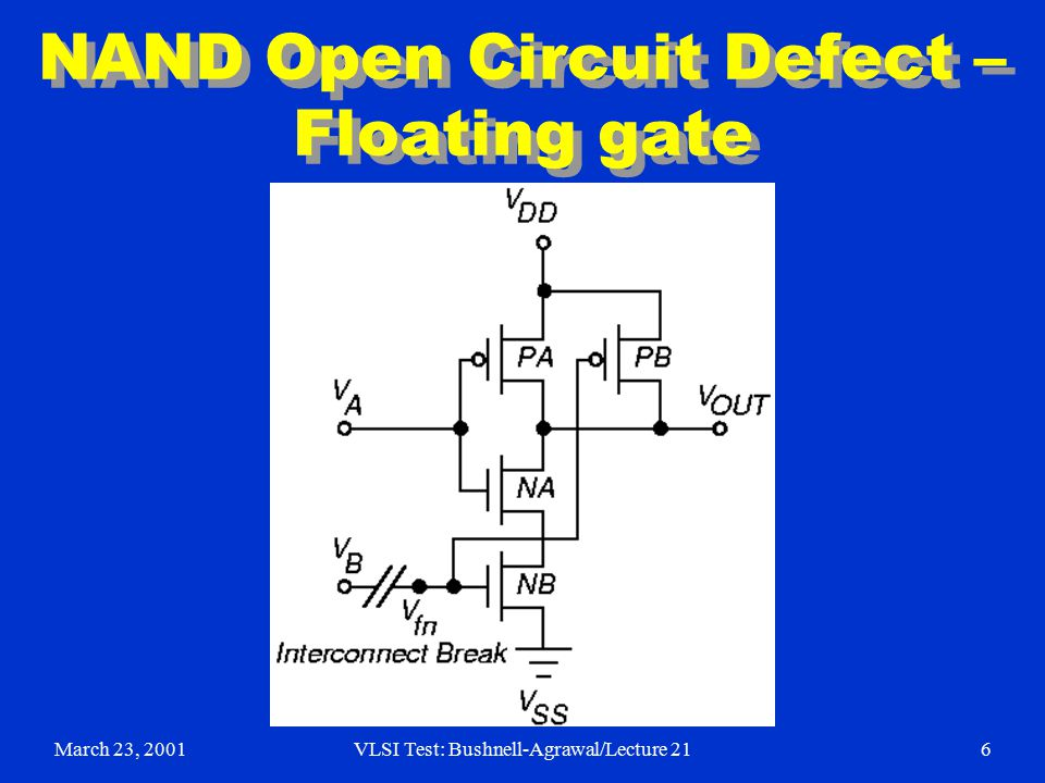 March 23, 2001VLSI Test: Bushnell-Agrawal/Lecture 216 NAND Open Circuit Defect – Floating gate