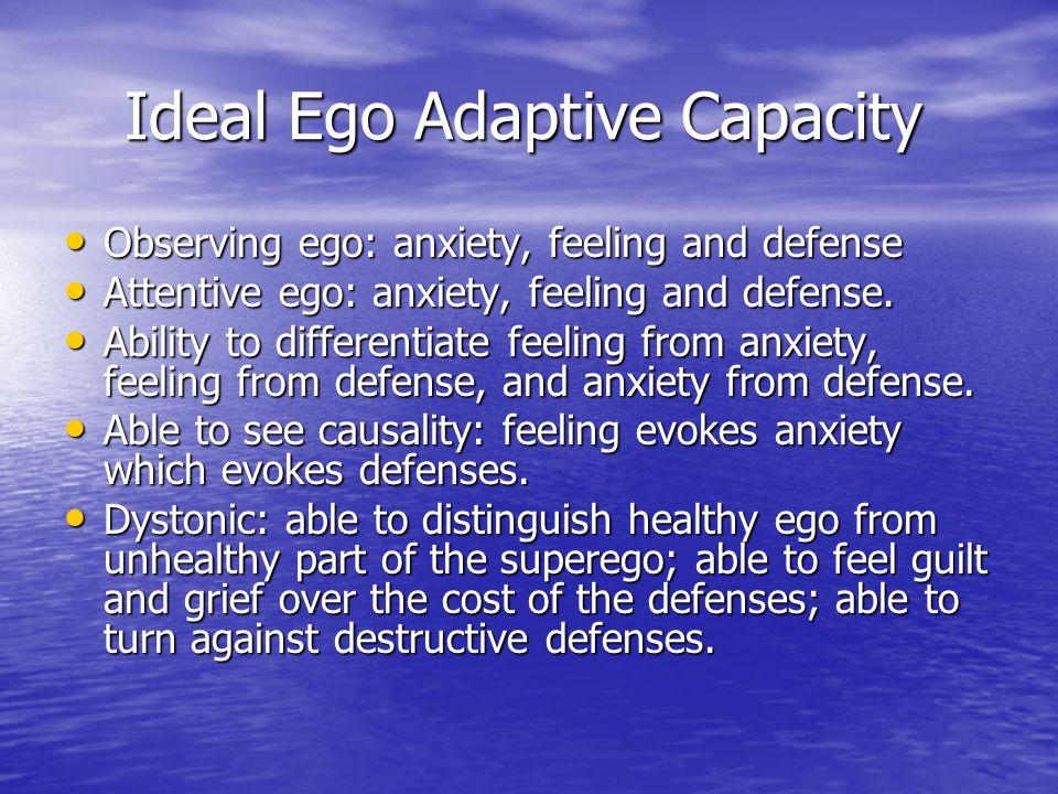 Ideal Ego Adaptive Capacity Ideal Ego Adaptive Capacity Observing ego: anxiety, feeling and defense Observing ego: anxiety, feeling and defense Attent