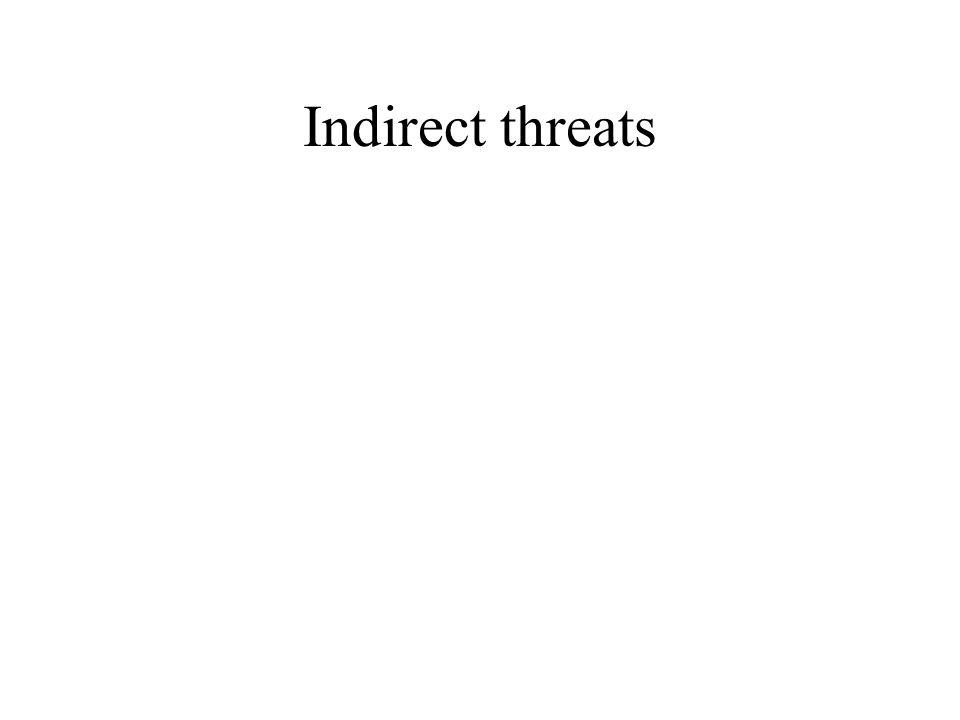 Indirect threats