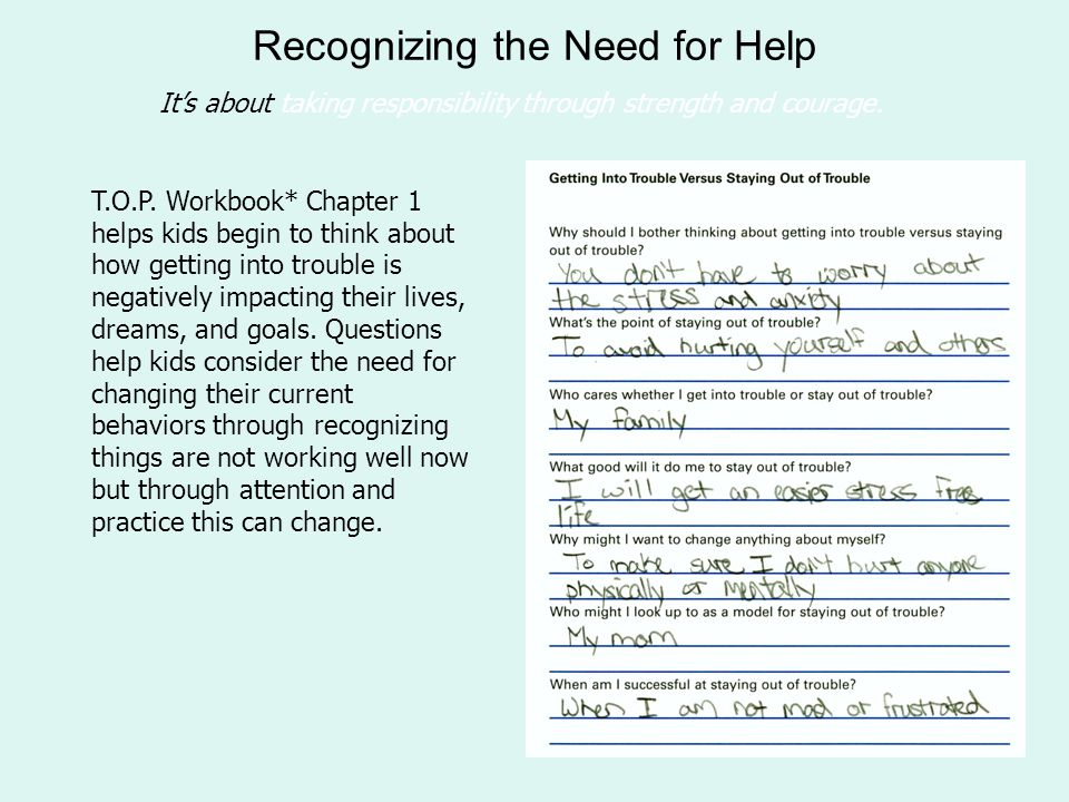 Recognizing the Need for Help T.O.P.