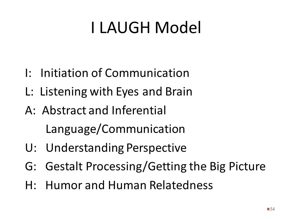I LAUGH Model I: Initiation of Communication L: Listening with Eyes and Brain A: Abstract and Inferential Language/Communication U: Understanding Pers