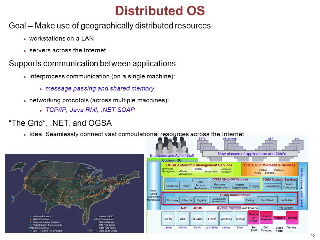 12 Distributed OS Goal – Make use of geographically distributed resources workstations on a LAN servers across the Internet Supports communication bet