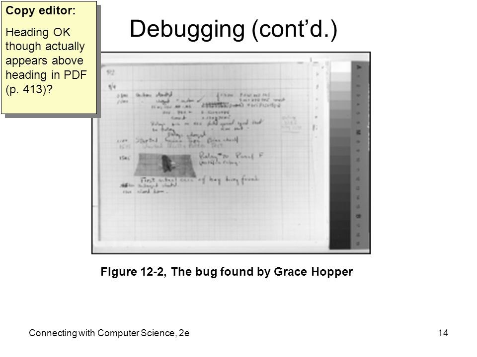 Connecting with Computer Science, 2e14 Figure 12-2, The bug found by Grace Hopper Debugging (cont'd.) Copy editor: Heading OK though actually appears above heading in PDF (p.