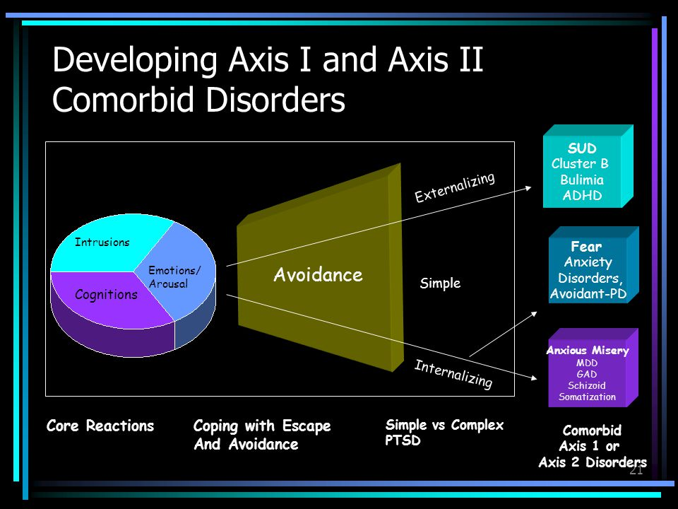 21 Developing Axis I and Axis II Comorbid Disorders Emotions/ Arousal Intrusions Cognitions Internalizing Simple Externalizing Core ReactionsCoping wi