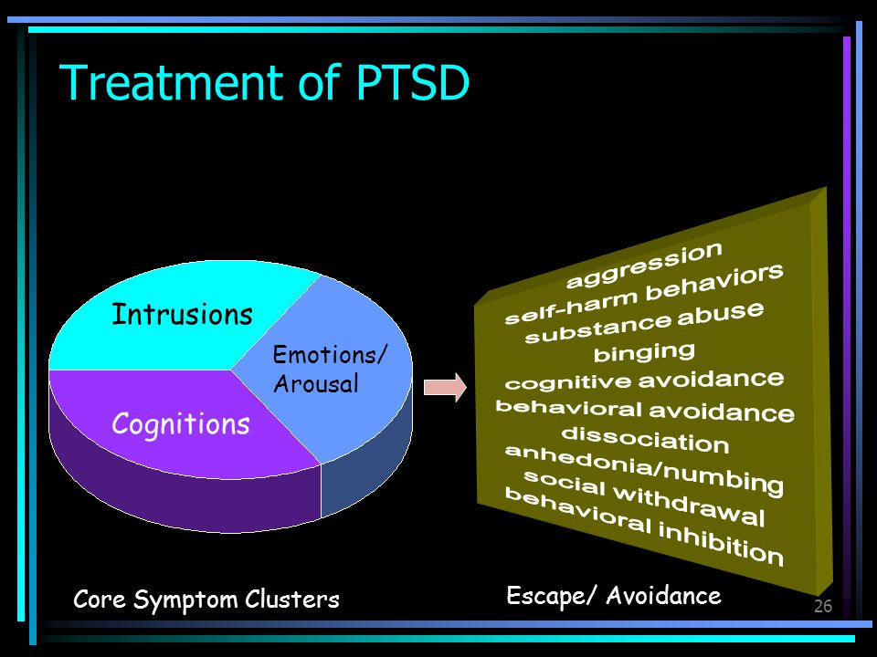 26 Treatment of PTSD Escape/ Avoidance Emotions/ Arousal Intrusions Cognitions Core Symptom Clusters