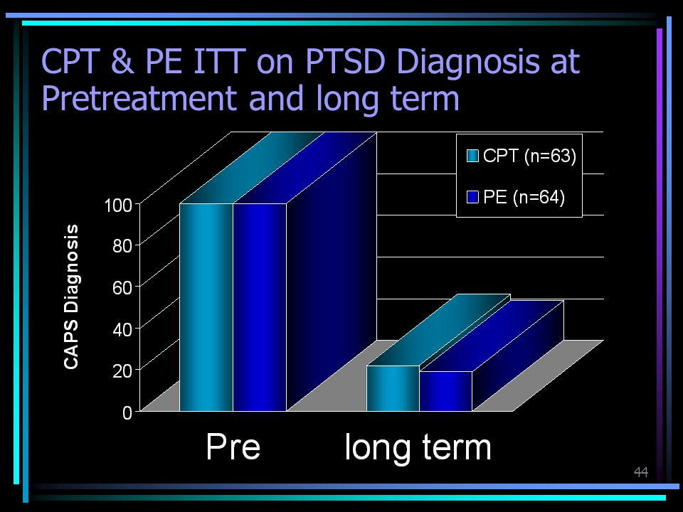 44 CPT & PE ITT on PTSD Diagnosis at Pretreatment and long term