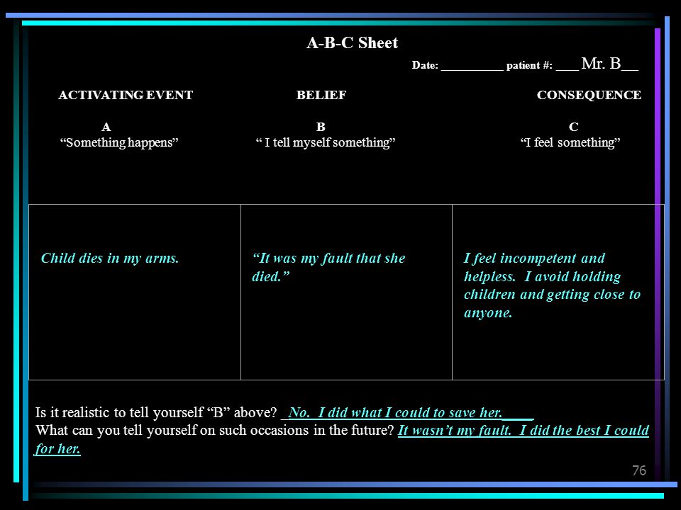 "76 A-B-C Sheet Date: ___________ patient #: ____ Mr. B ___ ACTIVATING EVENT BELIEF CONSEQUENCE A B C ""Something happens"" "" I tell myself something"" ""I"