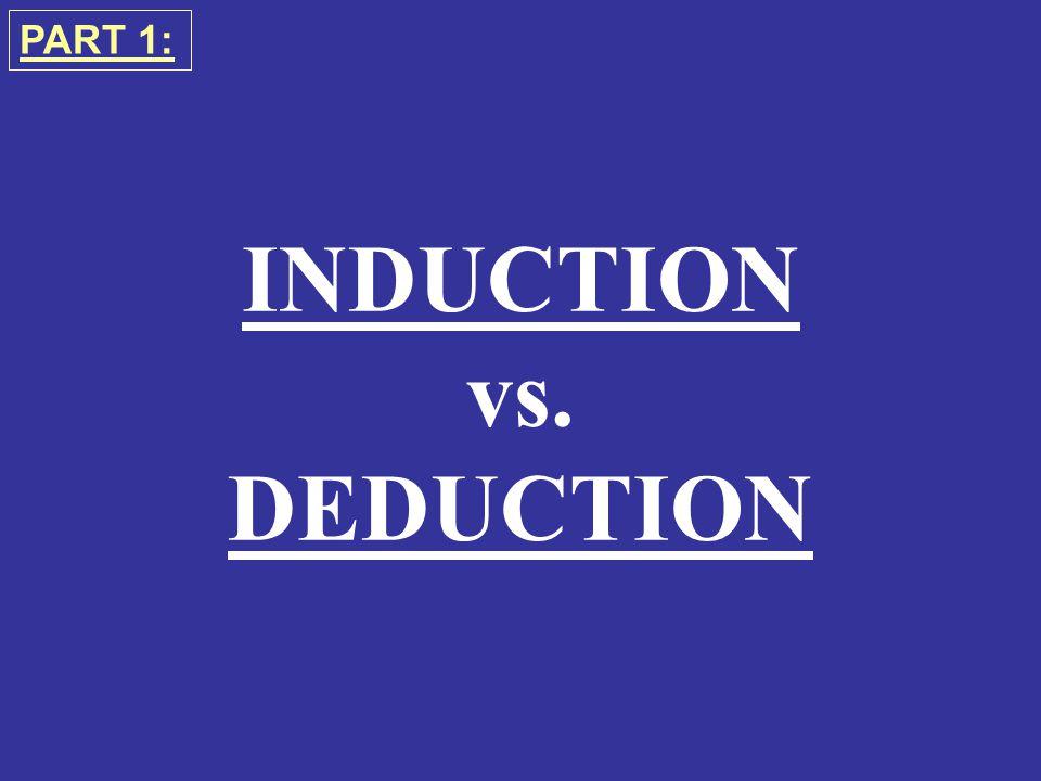 INDUCTION vs. DEDUCTION PART 1: