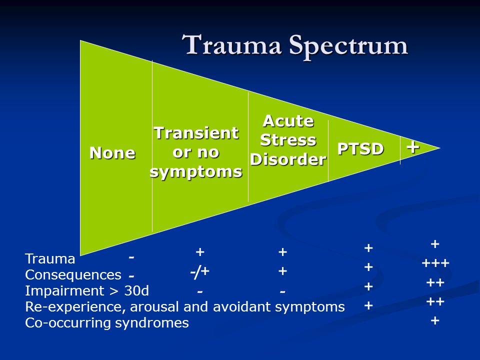 None Transient or no symptoms Acute Stress Disorder PTSD + Trauma Consequences Impairment > 30d Re-experience, arousal and avoidant symptoms Co-occurr