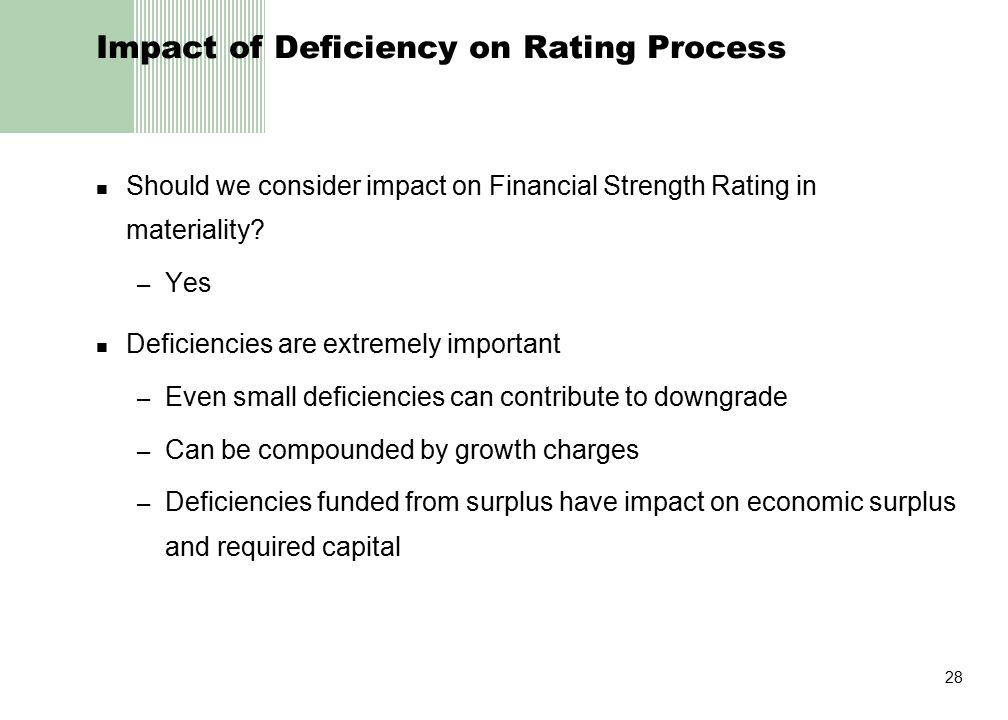 28 Impact of Deficiency on Rating Process Should we consider impact on Financial Strength Rating in materiality? – Yes Deficiencies are extremely impo