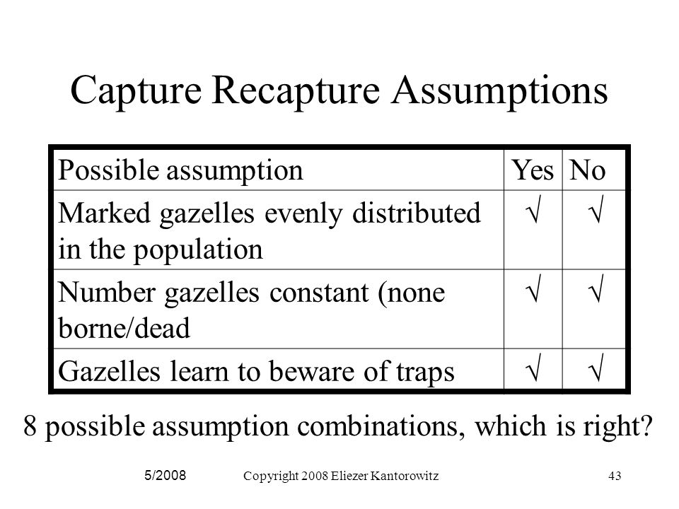 Capture Recapture Assumptions Possible assumptionYesNo Marked gazelles evenly distributed in the population √√ Number gazelles constant (none borne/dead √√ Gazelles learn to beware of traps√√ 5/2008Copyright 2008 Eliezer Kantorowitz43 8 possible assumption combinations, which is right