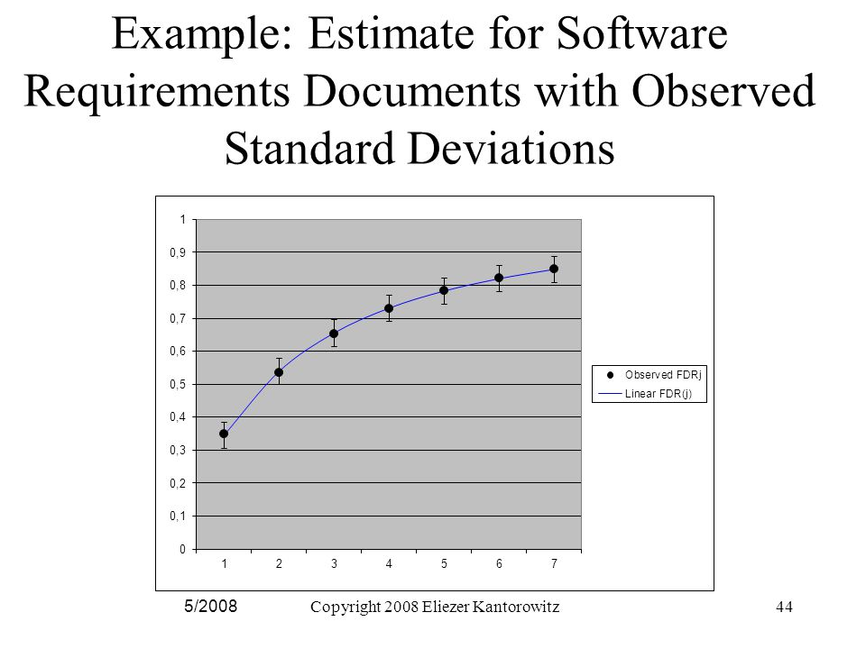 Example: Estimate for Software Requirements Documents with Observed Standard Deviations 5/2008Copyright 2008 Eliezer Kantorowitz44